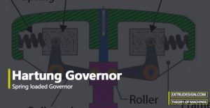 What is Hartung Governor? How does it work?