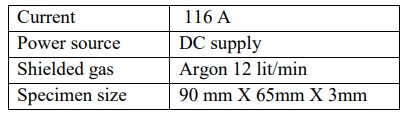 Table 4.3 Operating conditions of TIG welding
