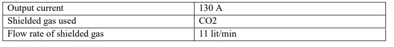 Table 4.6 Operating conditions of MIG welding