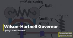 What is Wilson-Hartnell Governor? How does it work?
