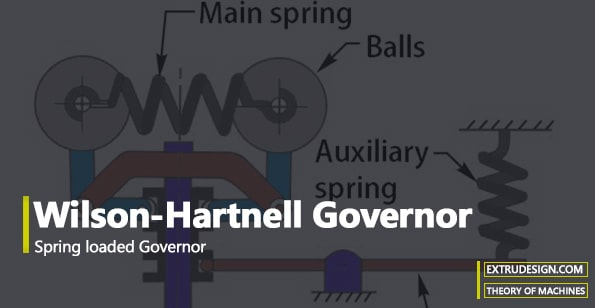 Wilson-Hartnell Governor