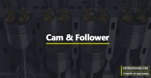 What are Cam and Follower? What are the types?