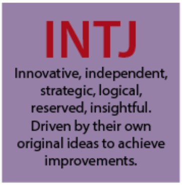INTJ Personality people - Myers-Briggs Type Indicator