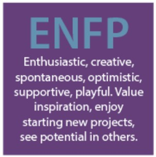 ENFP Personality People