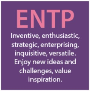ENTP Personality People