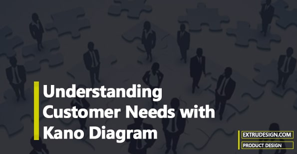 Kano Diagram of Customer Satisfaction