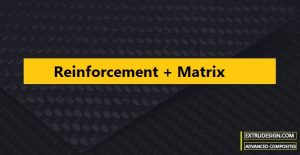 What is a Reinforcement and Matrix in composites?