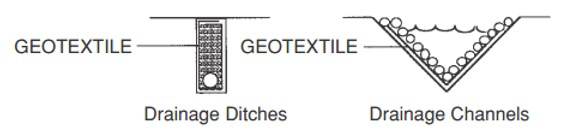Figure 7: geotextile application to drainage systems