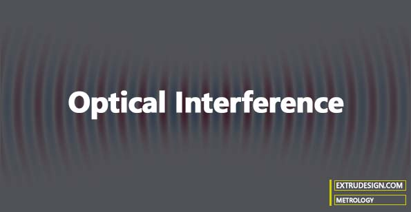 Optical Interference