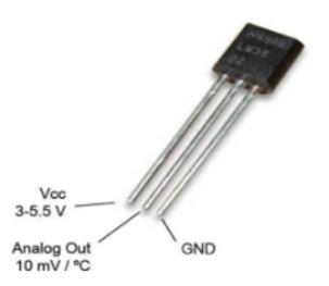 Fig 2 Temperature Sensor