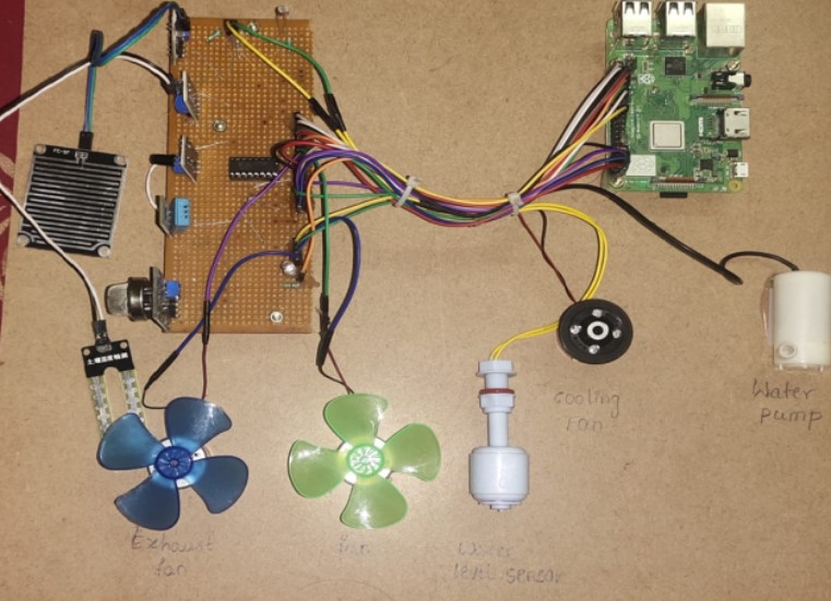 Fig 8. Prototype of Green House Monitoring system Output