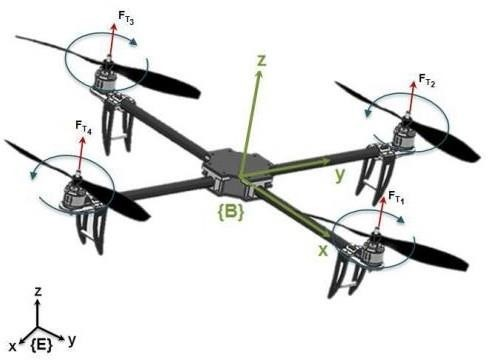 Solar Powered Quadcopter Theatrical model