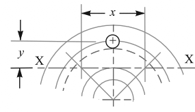 Circular Flanged Pipe Joint