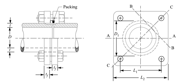 Square Flanged Pipe Joint