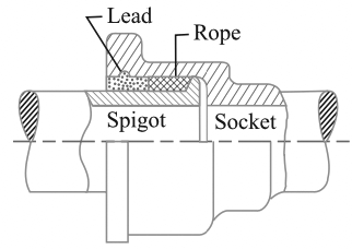 Spigot and Socket Joint