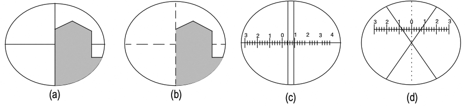 different  Reticles in Metrology