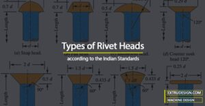 What are the types of Rivet Heads according to the Indian Standards?