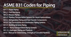 ASME Codes for Piping System