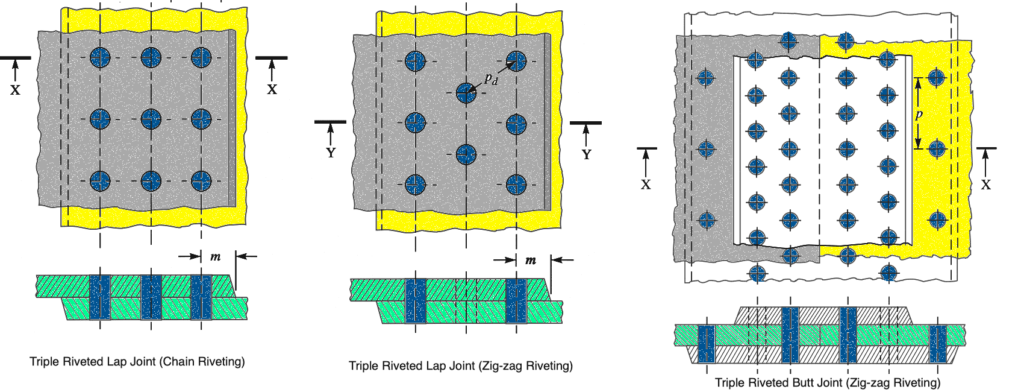 different types of Riveted Joints (Tripple riveted joint)